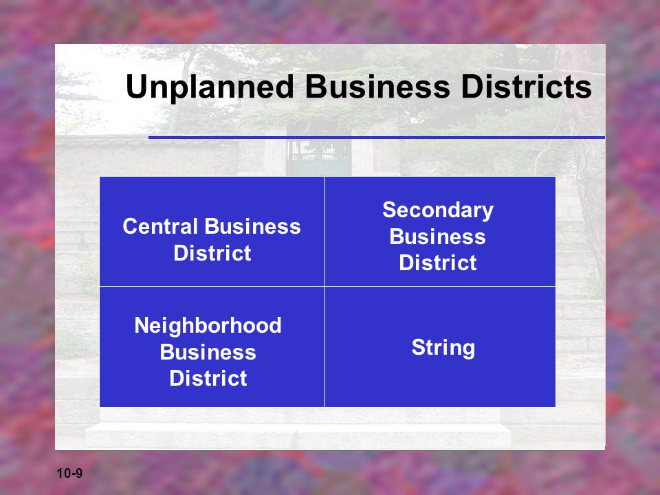 10-9 Unplanned Business Districts Central Business District Secondary Business District Neighborhood Business District String