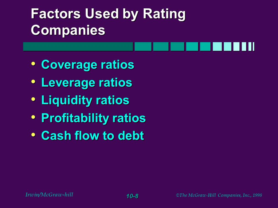 10-9 Irwin/McGraw-hill © The McGraw-Hill Companies, Inc., 1998 Protection Against Default Sinking funds Sinking funds Subordination of future debt Subordination of future debt Dividend restrictions Dividend restrictions Collateral Collateral –mortgage bond –equipment obligation –collateral trust
