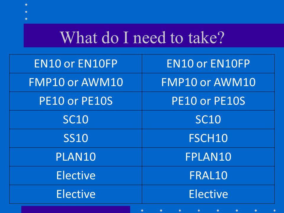 What do I need to take.