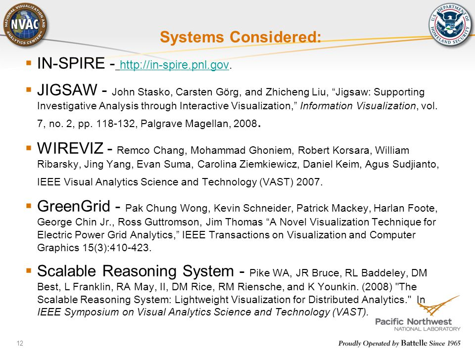 Systems Considered:  IN-SPIRE - http://in-spire.pnl.gov.