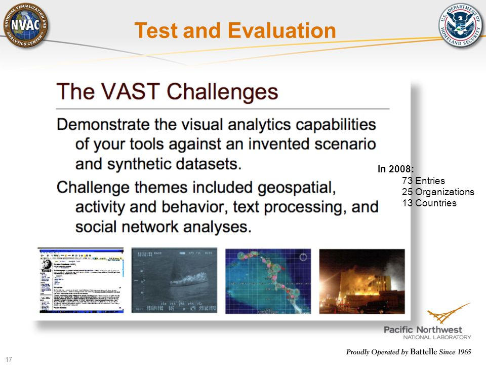 Test and Evaluation In 2008: 73 Entries 25 Organizations 13 Countries 17