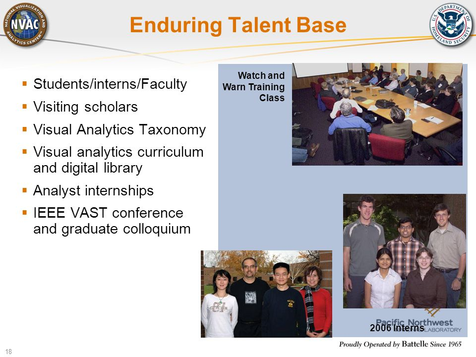 18 Enduring Talent Base  Students/interns/Faculty  Visiting scholars  Visual Analytics Taxonomy  Visual analytics curriculum and digital library 