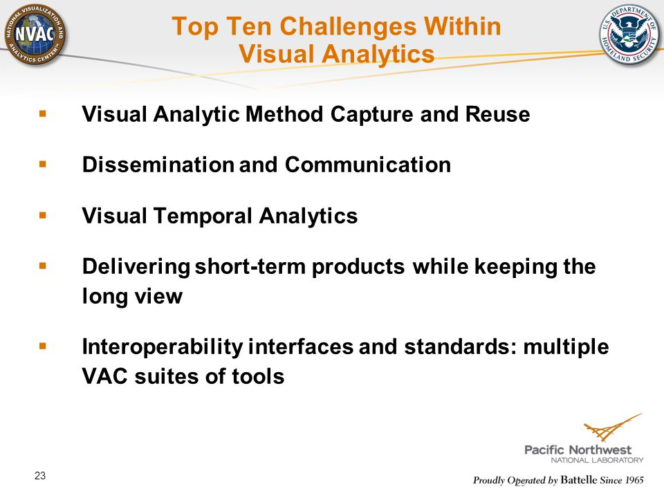 23 Top Ten Challenges Within Visual Analytics  Visual Analytic Method Capture and Reuse  Dissemination and Communication  Visual Temporal Analytics