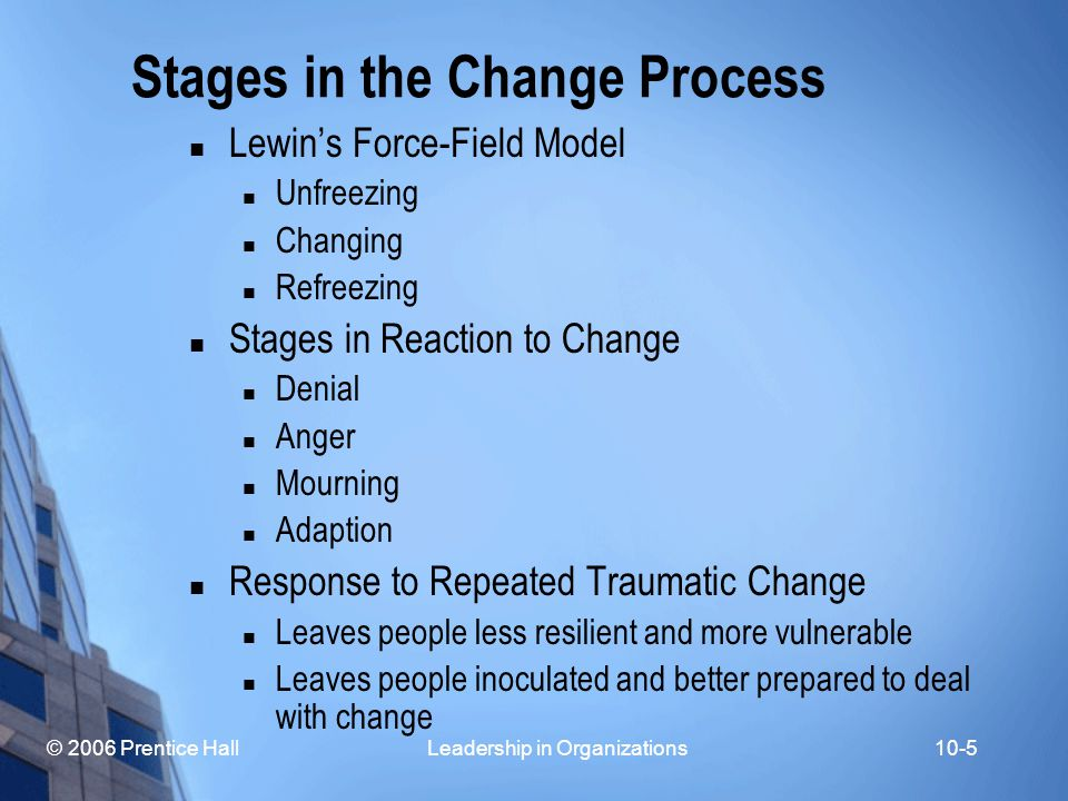 © 2006 Prentice Hall Leadership in Organizations10-5 Stages in the Change Process Lewin's Force-Field Model Unfreezing Changing Refreezing Stages in Reaction to Change Denial Anger Mourning Adaption Response to Repeated Traumatic Change Leaves people less resilient and more vulnerable Leaves people inoculated and better prepared to deal with change