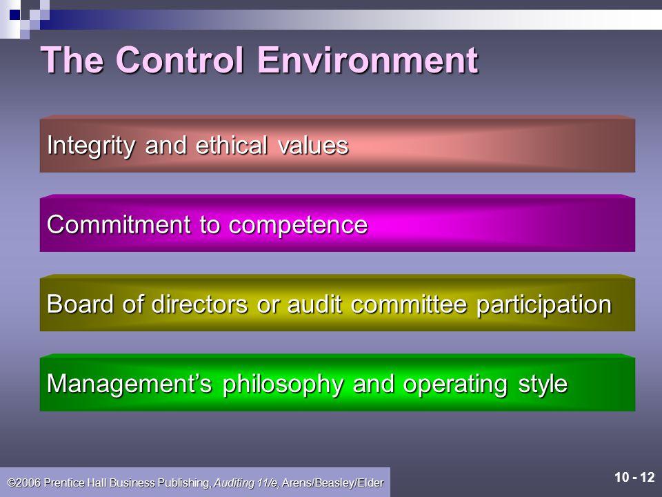 10 - 11 ©2006 Prentice Hall Business Publishing, Auditing 11/e, Arens/Beasley/Elder Five Components of Internal Control Riskassessment Controlactiviti