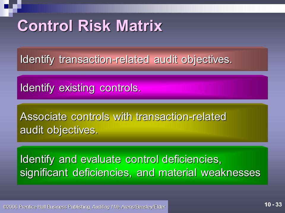 10 - 32 ©2006 Prentice Hall Business Publishing, Auditing 11/e, Arens/Beasley/Elder Control Risk Matrix Auditors use the control risk matrix to identi