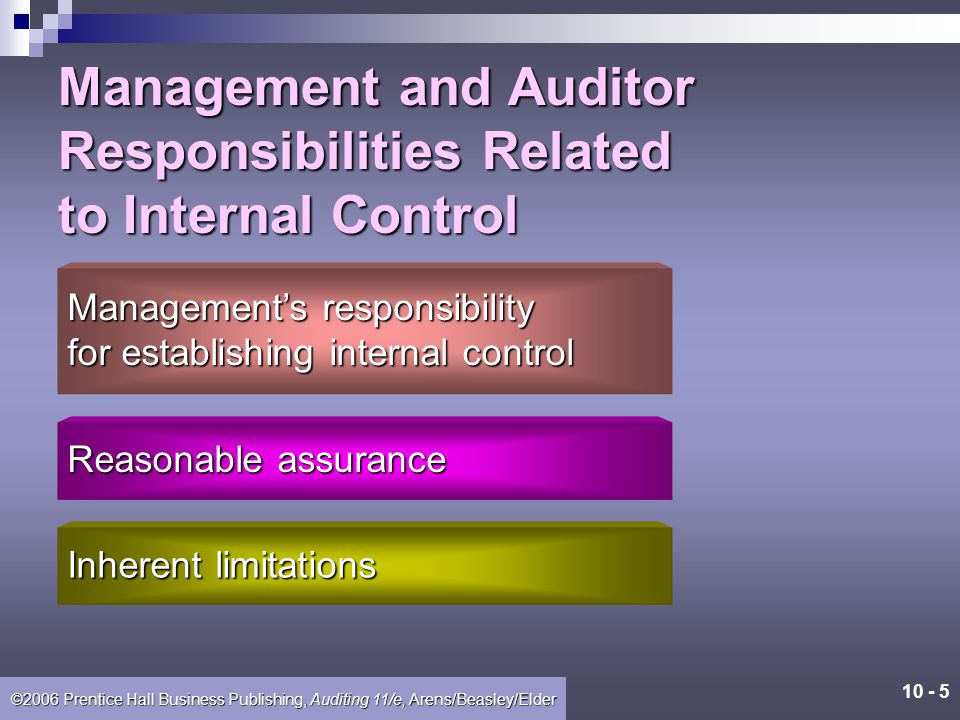 10 - 4 ©2006 Prentice Hall Business Publishing, Auditing 11/e, Arens/Beasley/Elder Learning Objective 2 Contrast management's responsibilities for mai