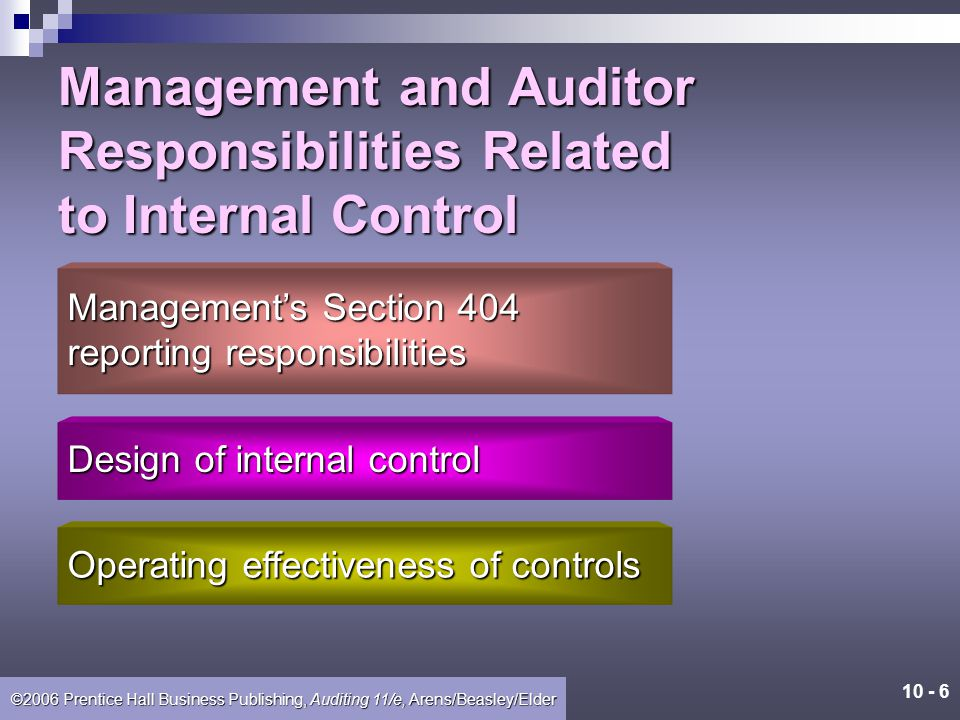 10 - 5 ©2006 Prentice Hall Business Publishing, Auditing 11/e, Arens/Beasley/Elder Management and Auditor Responsibilities Related to Internal Control