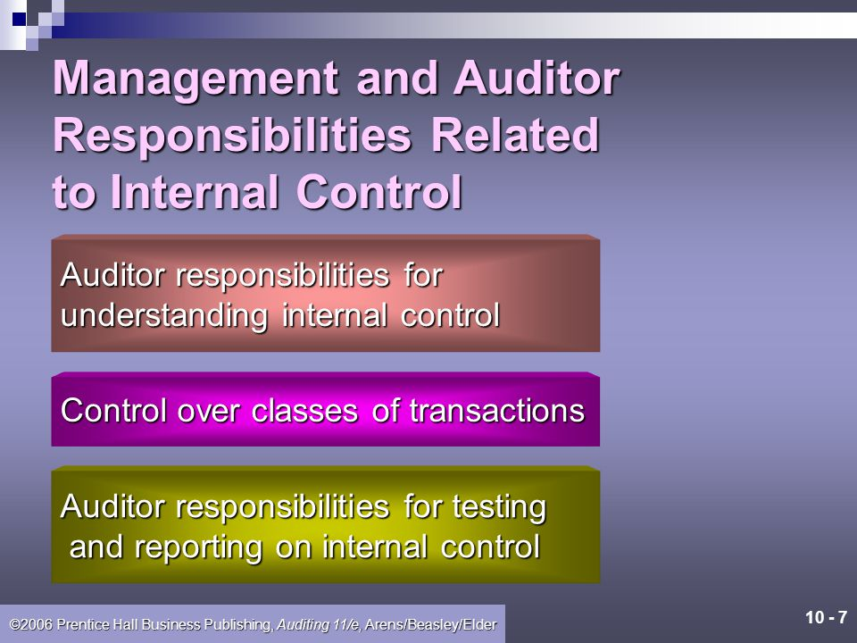 10 - 6 ©2006 Prentice Hall Business Publishing, Auditing 11/e, Arens/Beasley/Elder Management and Auditor Responsibilities Related to Internal Control