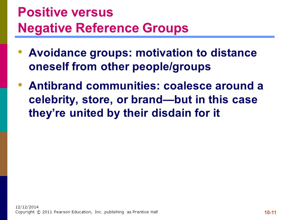 10-11 12/12/2014 Copyright © 2011 Pearson Education, Inc. publishing as Prentice Hall Positive versus Negative Reference Groups Avoidance groups: moti