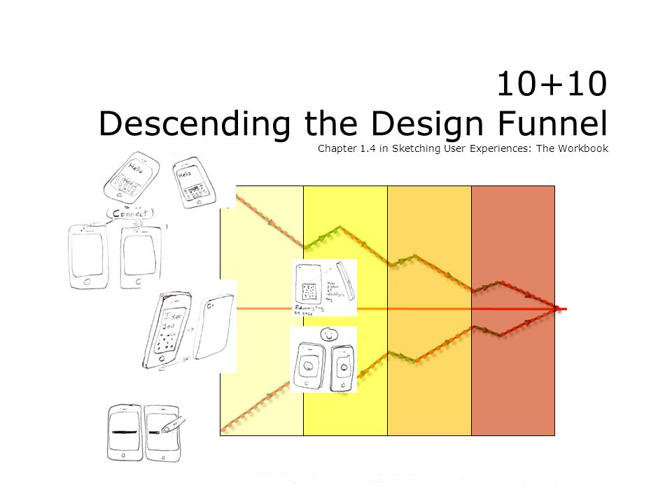 10+10 Descending the Design Funnel Chapter 1.4 in Sketching User Experiences: The Workbook
