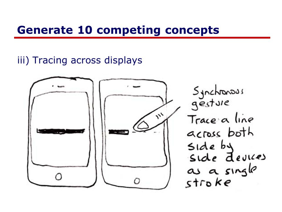 Generate 10 competing concepts iv) Speak a command