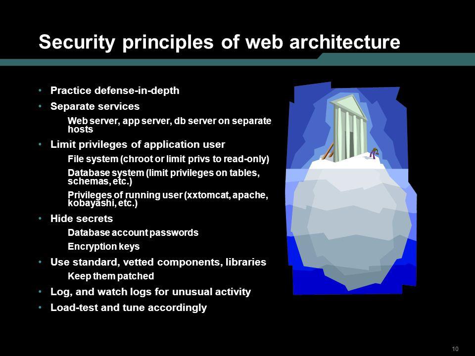 10 Security principles of web architecture Practice defense-in-depth Separate services Web server, app server, db server on separate hosts Limit privi