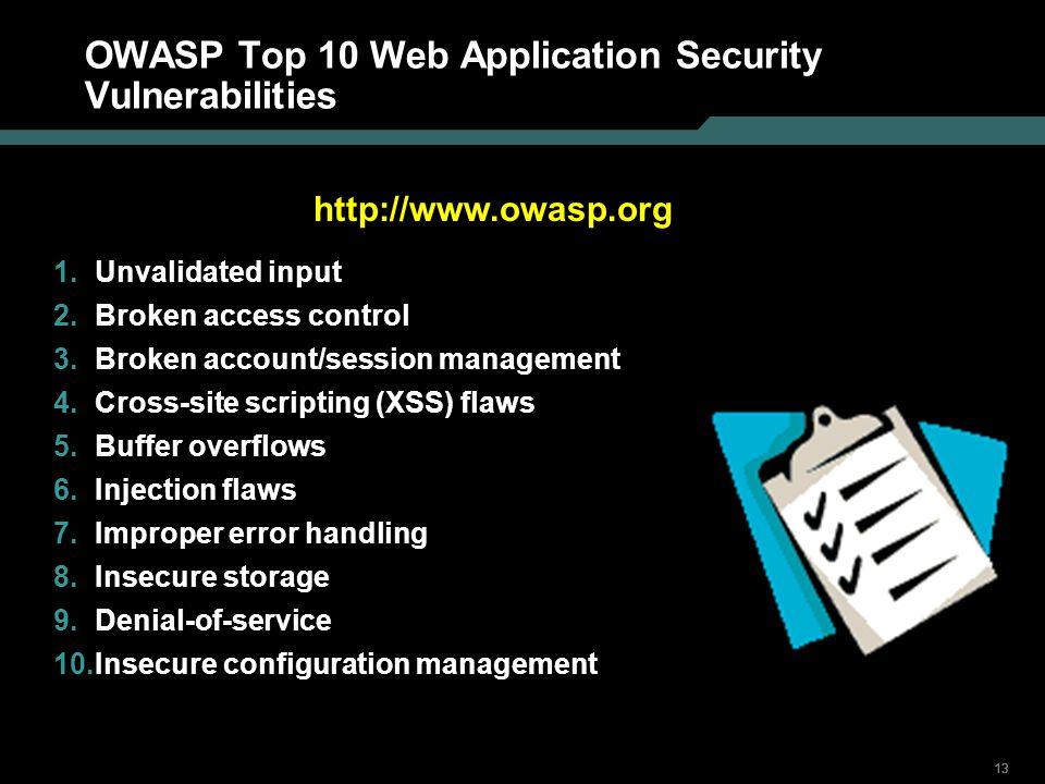 13 OWASP Top 10 Web Application Security Vulnerabilities 1.Unvalidated input 2.Broken access control 3.Broken account/session management 4.Cross-site
