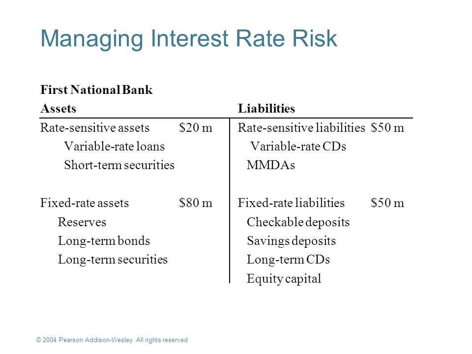 © 2004 Pearson Addison-Wesley. All rights reserved 9-13 Managing Interest Rate Risk First National Bank Assets Liabilities Rate-sensitive assets$20 mR