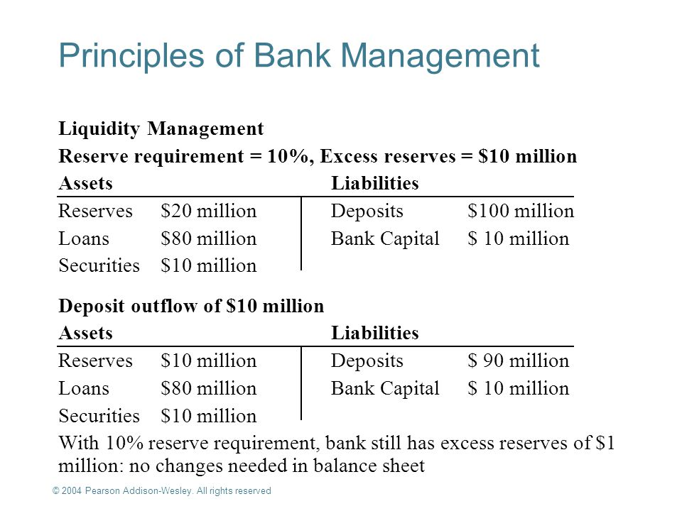 © 2004 Pearson Addison-Wesley. All rights reserved 9-5 Principles of Bank Management Liquidity Management Reserve requirement = 10%, Excess reserves =