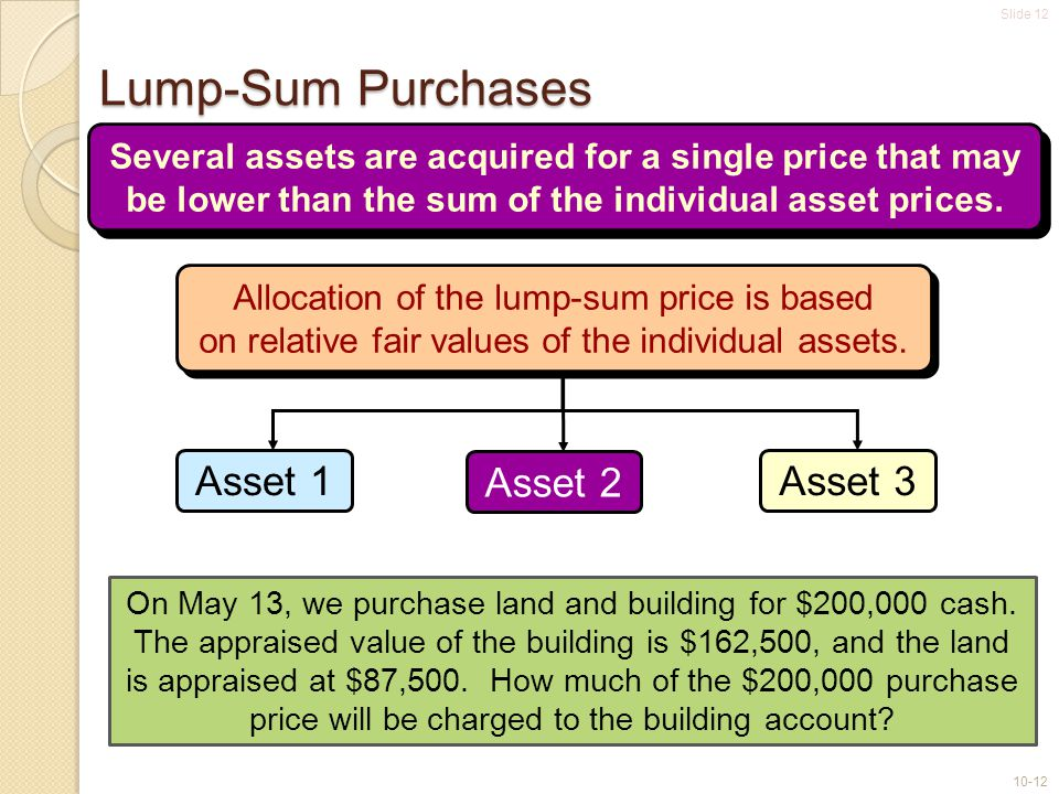 Slide 12 10-12 Several assets are acquired for a single price that may be lower than the sum of the individual asset prices. Lump-Sum Purchases Asset