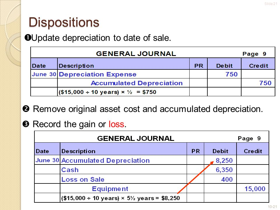 Slide 21 10-21  Update depreciation to date of sale. Dispositions  Remove original asset cost and accumulated depreciation.  Record the gain or los