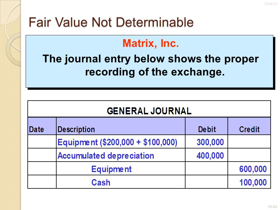 Slide 24 10-24 Matrix, Inc. The journal entry below shows the proper recording of the exchange.