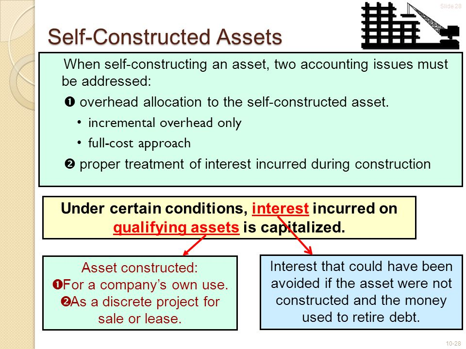 Slide 28 10-28 Self-Constructed Assets When self-constructing an asset, two accounting issues must be addressed:  overhead allocation to the self-constructed asset.