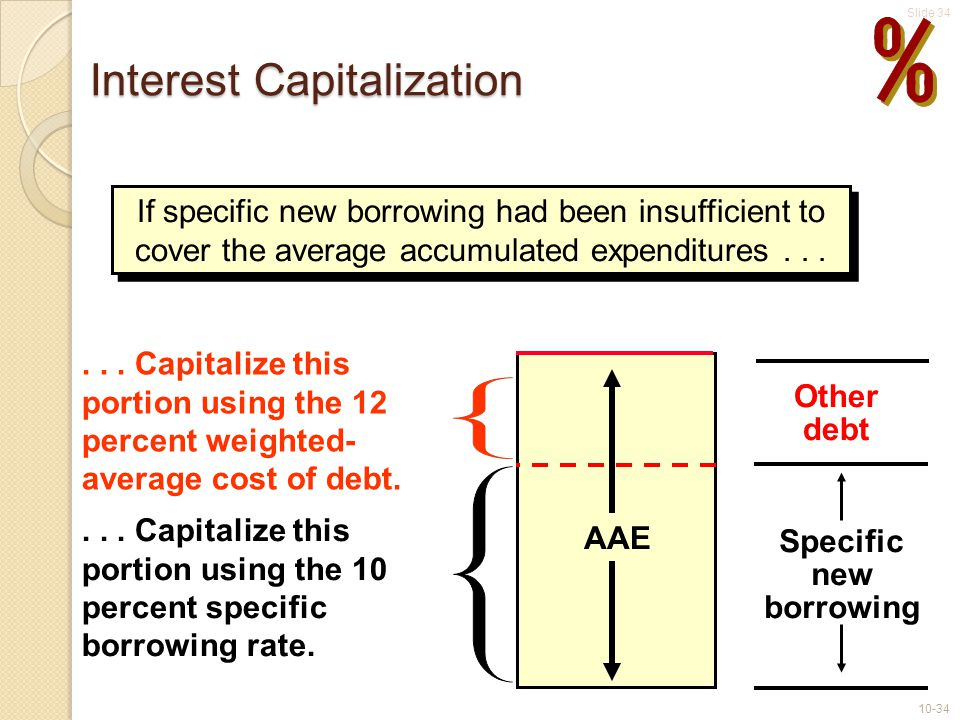 Slide 34 10-34 If specific new borrowing had been insufficient to cover the average accumulated expenditures... Specific new borrowing AAE... Capitali