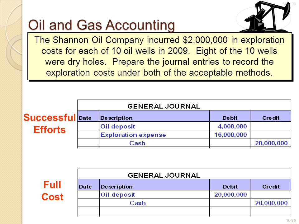 Slide 39 10-39 The Shannon Oil Company incurred $2,000,000 in exploration costs for each of 10 oil wells in 2009. Eight of the 10 wells were dry holes