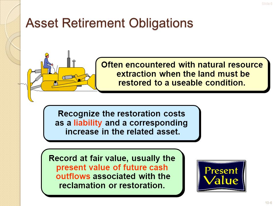 Slide 6 10-6 Asset Retirement Obligations Recognize the restoration costs as a liability and a corresponding increase in the related asset. Record at
