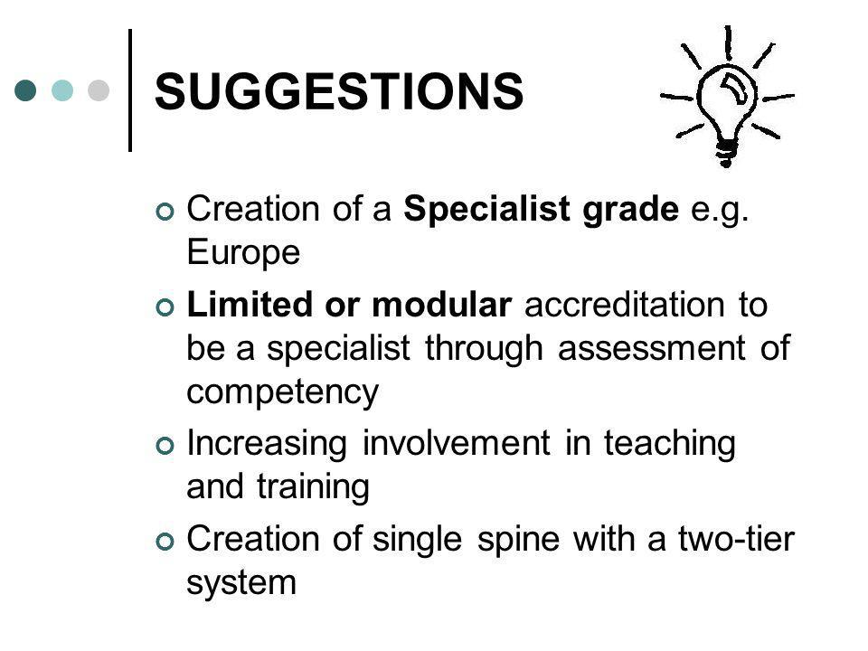 SUGGESTIONS Creation of a Specialist grade e.g. Europe Limited or modular accreditation to be a specialist through assessment of competency Increasing