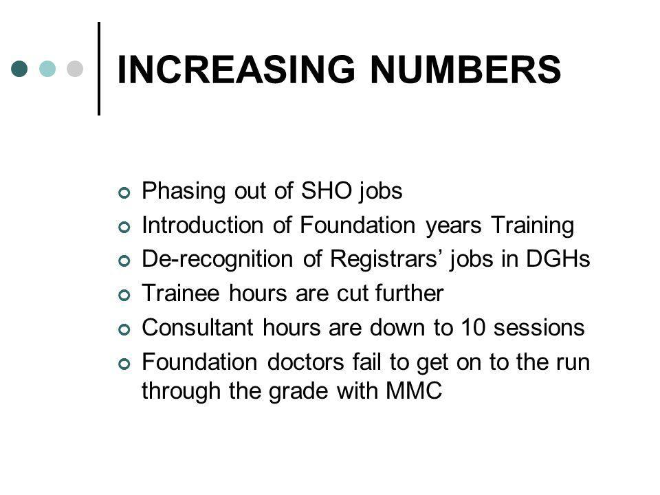 INCREASING NUMBERS Phasing out of SHO jobs Introduction of Foundation years Training De-recognition of Registrars' jobs in DGHs Trainee hours are cut