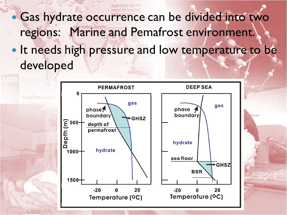 Gas hydrate occurrence can be divided into two regions: Marine and Pemafrost environment. It needs high pressure and low temperature to be developed