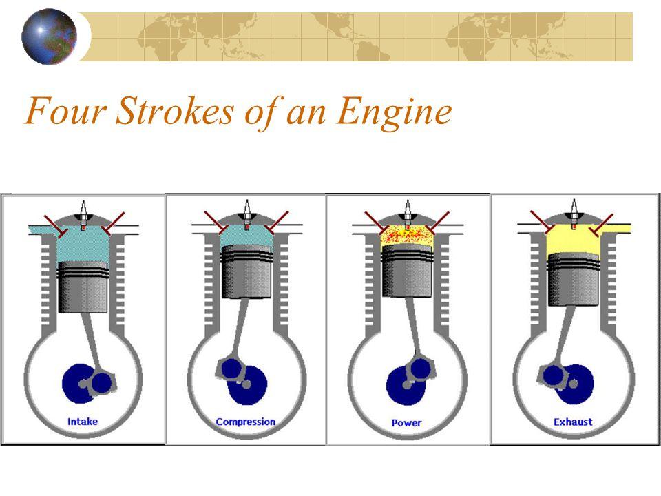 Model Diesel Engine