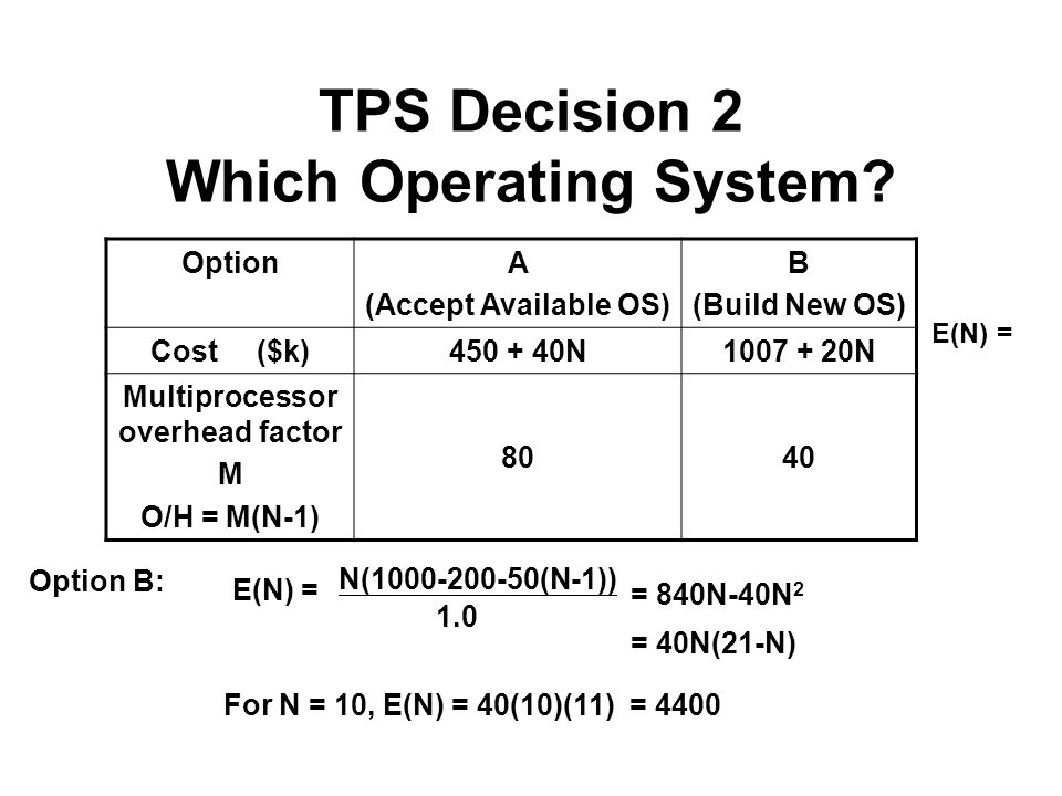 TPS Decision 2 Which Operating System? OptionA (Accept Available OS) B (Build New OS) Cost ($k)450 + 40N1007 + 20N Multiprocessor overhead factor M O/