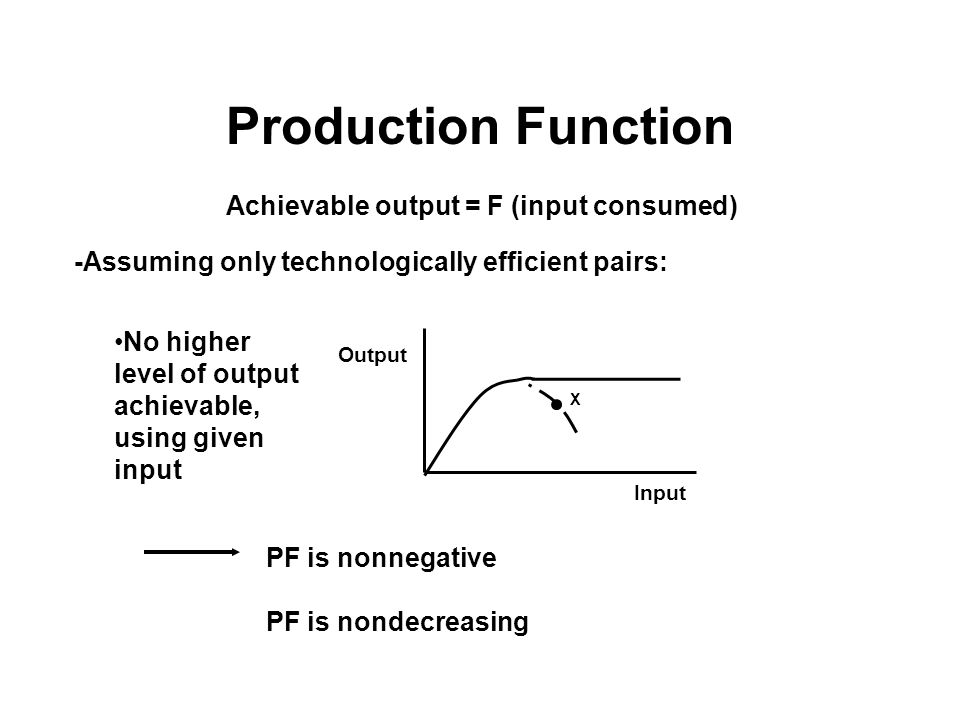 Production Function Achievable output = F (input consumed) -Assuming only technologically efficient pairs: No higher level of output achievable, using given input X Output Input PF is nonnegative PF is nondecreasing