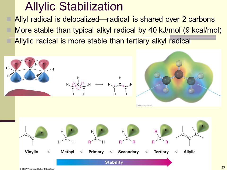 13 Allylic Stabilization Allyl radical is delocalized—radical is shared over 2 carbons More stable than typical alkyl radical by 40 kJ/mol (9 kcal/mol