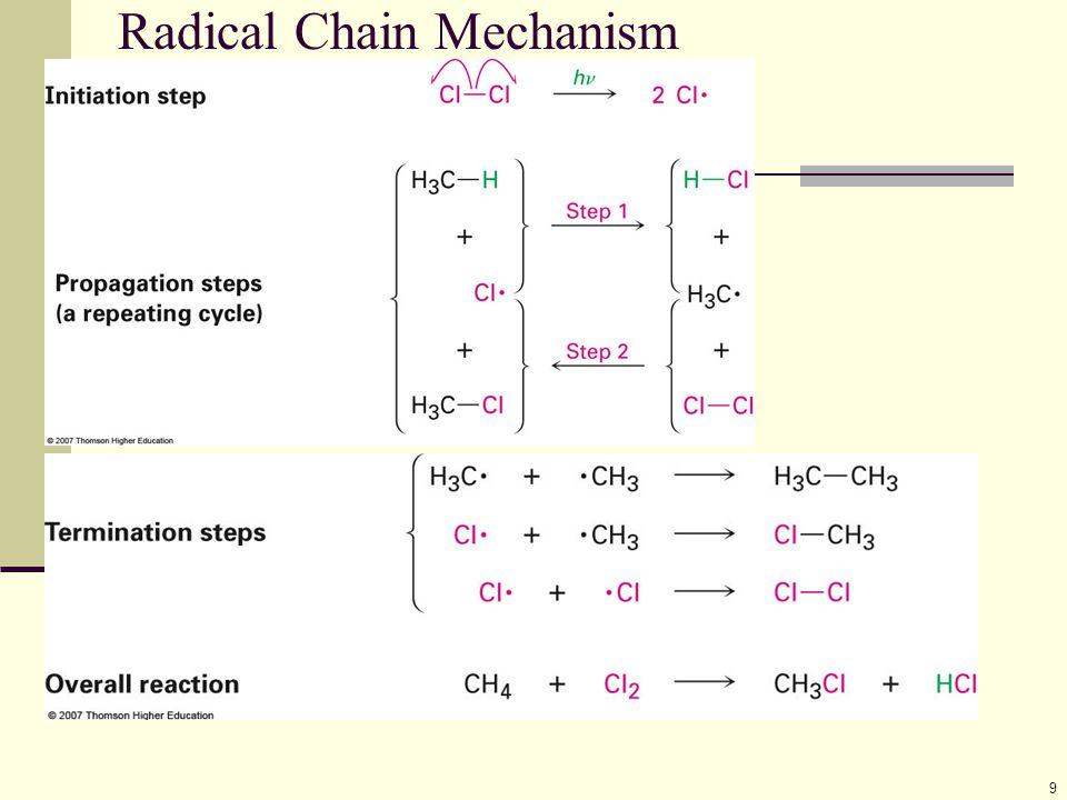 9 Radical Chain Mechanism