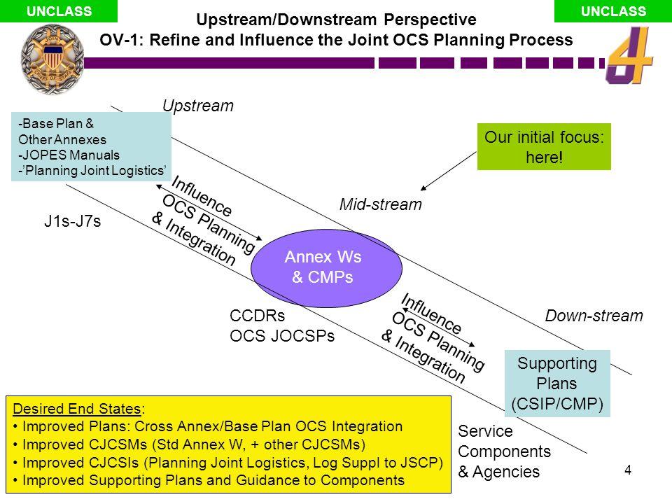 5 UNCLASS Other Annexes Appendix 1 to Annex W CMP Annex W: CSIP CJCSM 3122.01A JOPES Manual Vol.