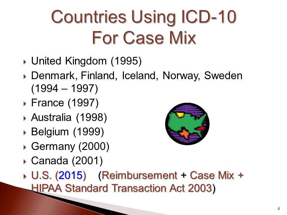  United Kingdom (1995)  Denmark, Finland, Iceland, Norway, Sweden (1994 – 1997)  France (1997)  Australia (1998)  Belgium (1999)  Germany (2000)
