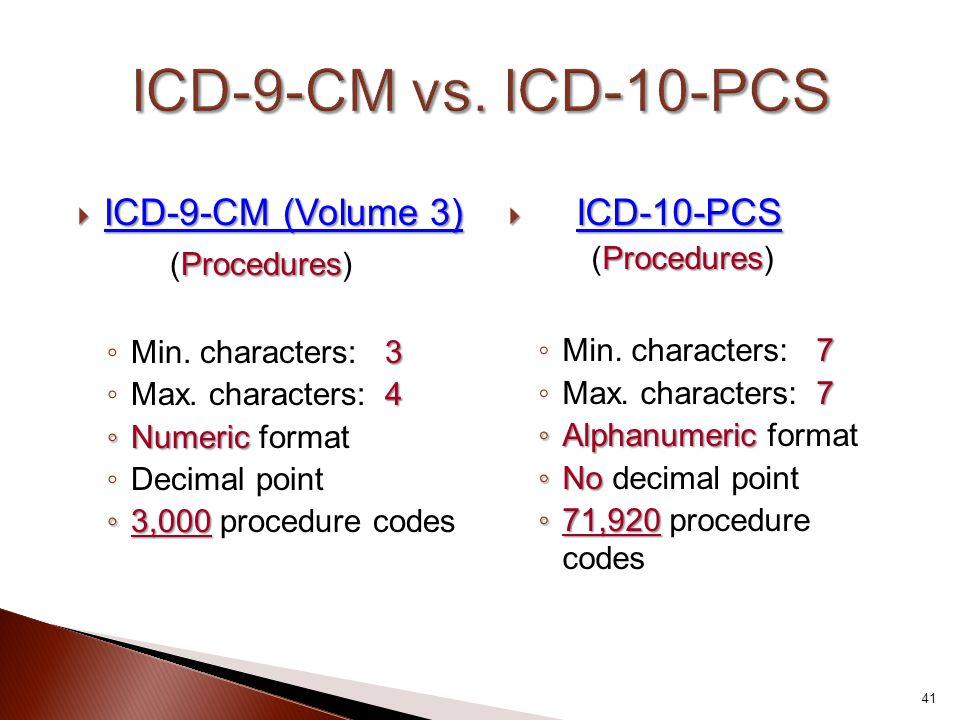  ICD-9-CM (Volume 3) Procedures (Procedures) 3 ◦ Min.