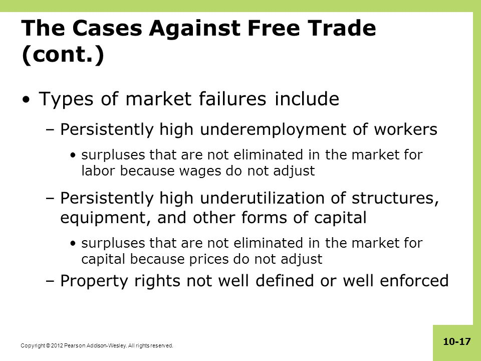 Copyright © 2012 Pearson Addison-Wesley. All rights reserved. 10-17 The Cases Against Free Trade (cont.) Types of market failures include –Persistentl