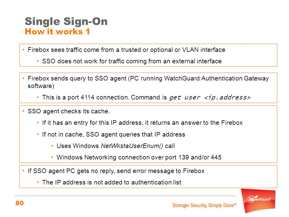 80 Single Sign-On How it works 1 Firebox sees traffic come from a trusted or optional or VLAN interface SSO does not work for traffic coming from an e