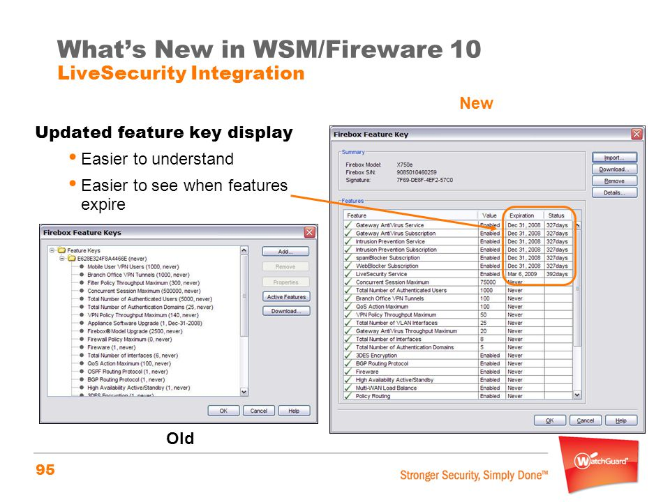 95 What's New in WSM/Fireware 10 LiveSecurity Integration Updated feature key display Easier to understand Easier to see when features expire Old New