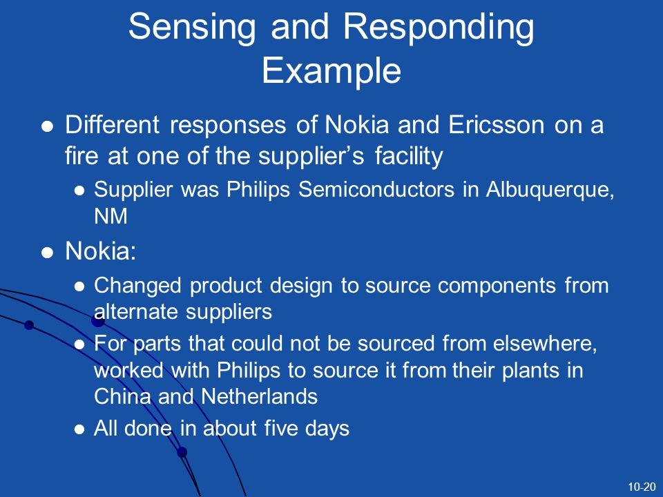 10-20 Sensing and Responding Example Different responses of Nokia and Ericsson on a fire at one of the supplier's facility Supplier was Philips Semiconductors in Albuquerque, NM Nokia: Changed product design to source components from alternate suppliers For parts that could not be sourced from elsewhere, worked with Philips to source it from their plants in China and Netherlands All done in about five days