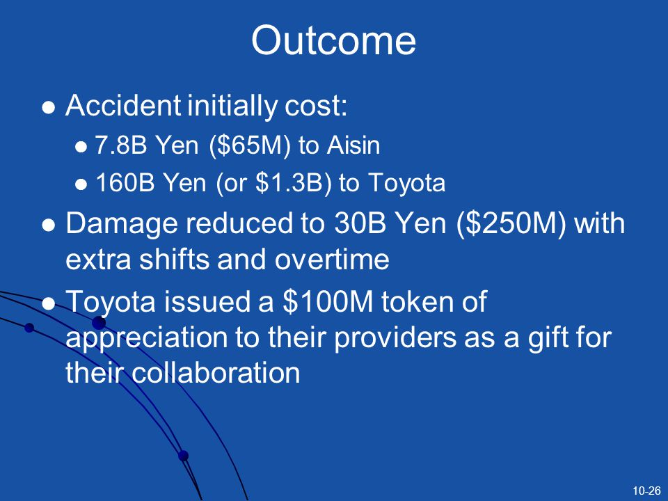 10-26 Outcome Accident initially cost: 7.8B Yen ($65M) to Aisin 160B Yen (or $1.3B) to Toyota Damage reduced to 30B Yen ($250M) with extra shifts and