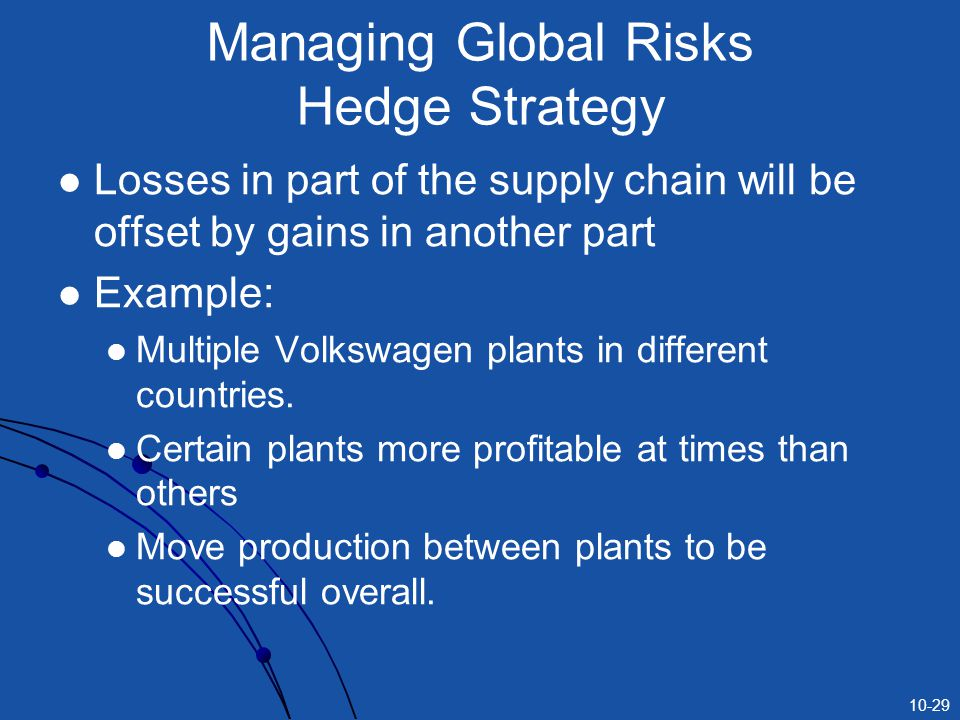 10-29 Losses in part of the supply chain will be offset by gains in another part Example: Multiple Volkswagen plants in different countries.