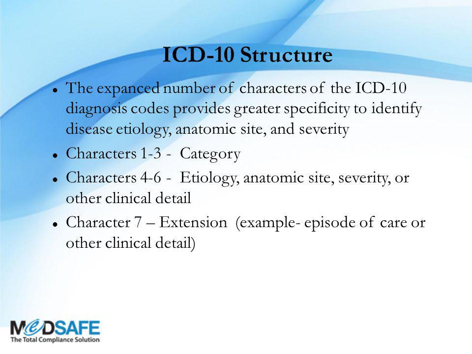 ICD-10 Structure The expanced number of characters of the ICD-10 diagnosis codes provides greater specificity to identify disease etiology, anatomic site, and severity Characters 1-3 - Category Characters 4-6 - Etiology, anatomic site, severity, or other clinical detail Character 7 – Extension (example- episode of care or other clinical detail)