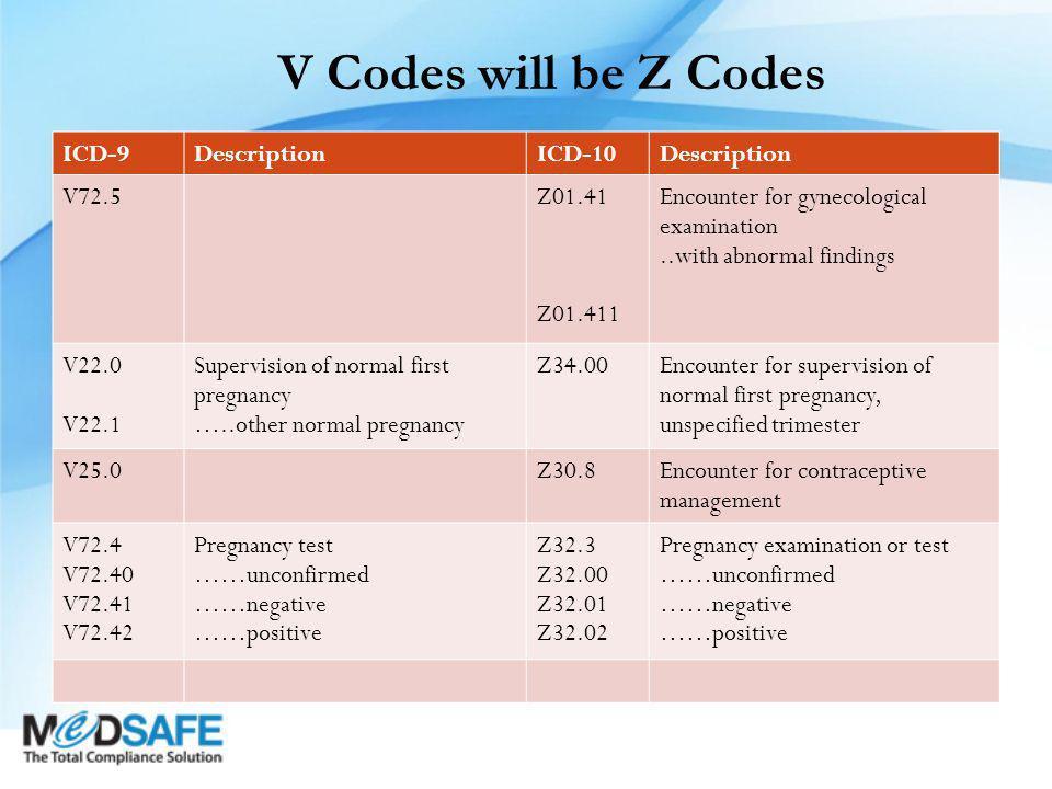 V Codes will be Z Codes ICD-9DescriptionICD-10Description V72.5 Z01.41 Z01.411 Encounter for gynecological examination..with abnormal findings V22.0 V22.1 Supervision of normal first pregnancy …..other normal pregnancy Z34.00 Encounter for supervision of normal first pregnancy, unspecified trimester V25.0Z30.8 Encounter for contraceptive management V72.4 V72.40 V72.41 V72.42 Pregnancy test ……unconfirmed ……negative ……positive Z32.3 Z32.00 Z32.01 Z32.02 Pregnancy examination or test ……unconfirmed ……negative ……positive