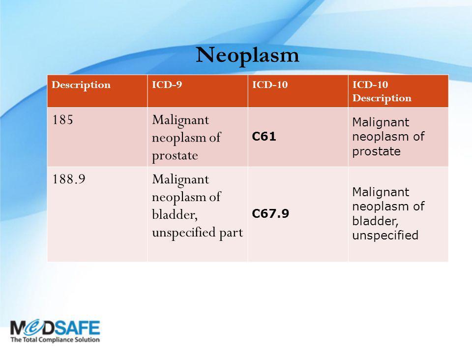 Neoplasm DescriptionICD-9ICD-10 ICD-10 Description 185 Malignant neoplasm of prostate C61 Malignant neoplasm of prostate 188.9Malignant neoplasm of bladder, unspecified part C67.9 Malignant neoplasm of bladder, unspecified