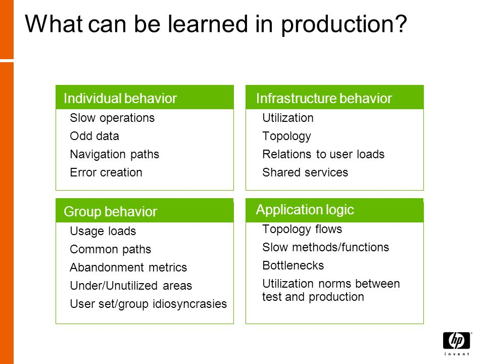What can be learned in production.