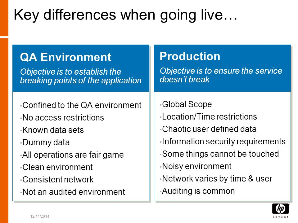Key differences when going live… QA Environment Objective is to establish the breaking points of the application Confined to the QA environment No access restrictions Known data sets Dummy data All operations are fair game Clean environment Consistent network Not an audited environment Production Objective is to ensure the service doesn't break Global Scope Location/Time restrictions Chaotic user defined data Information security requirements Some things cannot be touched Noisy environment Network varies by time & user Auditing is common 12/11/2014