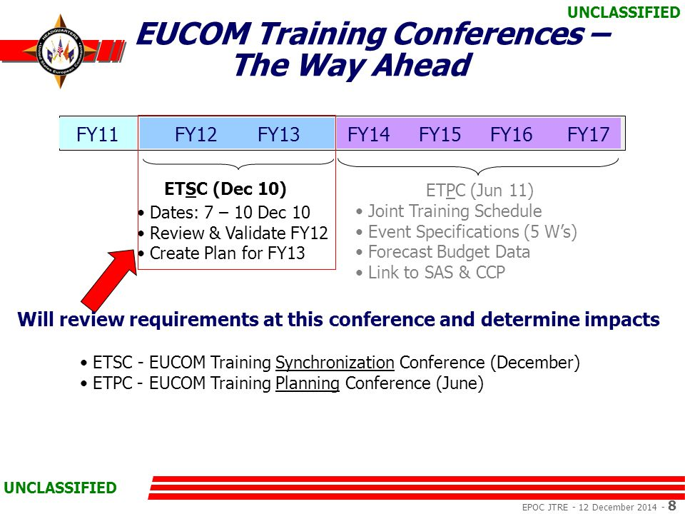 EPOC JTRE - 12 December 2014 - 8 UNCLASSIFIED EUCOM Training Conferences – The Way Ahead FY11FY12 FY13FY14 FY15 FY16 FY17 ETSC (Dec 10) ETPC (Jun 11) Joint Training Schedule Event Specifications (5 W's) Forecast Budget Data Link to SAS & CCP ETSC - EUCOM Training Synchronization Conference (December) ETPC - EUCOM Training Planning Conference (June) Dates: 7 – 10 Dec 10 Review & Validate FY12 Create Plan for FY13 Will review requirements at this conference and determine impacts